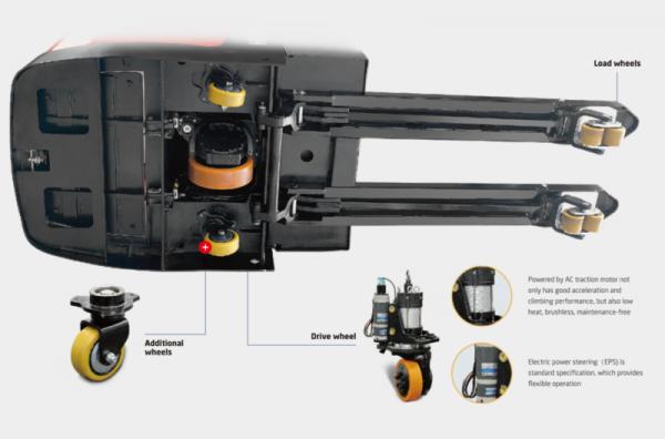 A Series Rider Pallet Truck - underside view